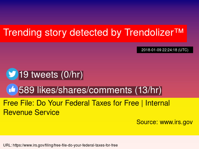 Rsdtyler blueprint decoded dvd 1 free file do your federal taxes for free internal revenue service stats malvernweather Images